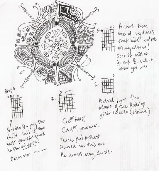 doodle+chords