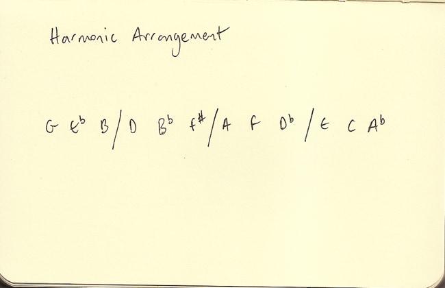 Harmonic Arrangement: Practising In All Keys