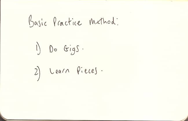 Basic Practice Method