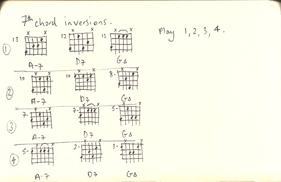 7th Chord Inversions Ii V I Electriccampfire Creative Jazz