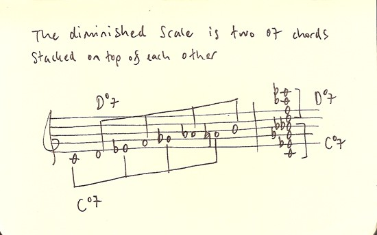 Stacked Diminished Chords Electriccampfire Creative Jazz